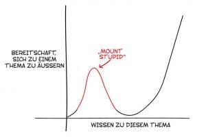 mount-stupid2